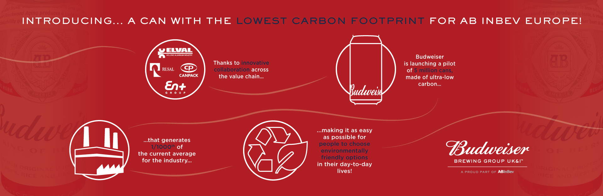 Thanks to innovative collaboration across the value chain, Budweister is launching a pilot of 5 million cans, made of ultra-low carbon that generates 1/1000th of the current average for the industry making it as easy as possible for people to choose environmentally friendly options in their day-to-day lives!